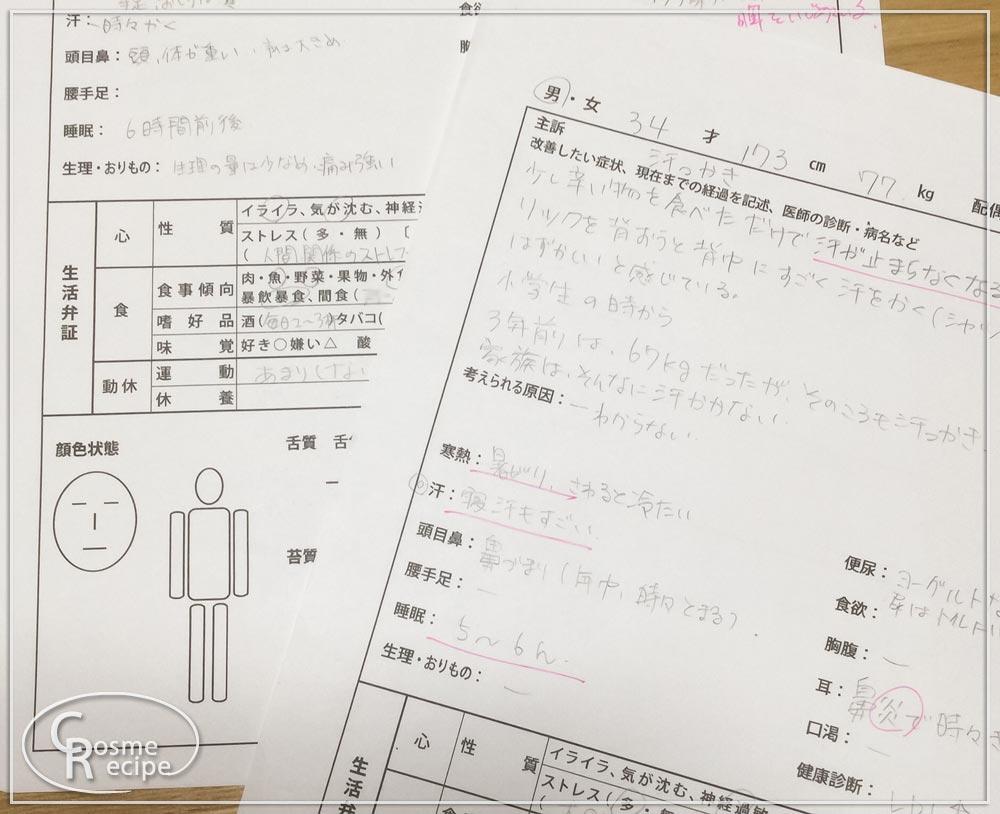 漢方養生指導士 中級講座 問診票